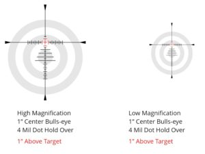 1st Focal Plane Reticle