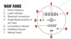 MTC Optics Rapier Ballistic Rangefinder